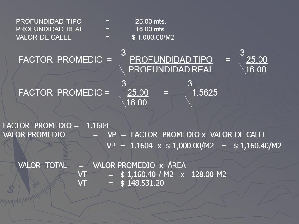 3 3 FACTOR PROMEDIO = PROFUNDIDAD TIPO = 25.00 PROFUNDIDAD REAL 16.00 3 3 FACTOR PROMEDIO = 25.00 = 1.5625 16.00 FACTOR PROMEDIO = 1.1604 VALOR PROMED