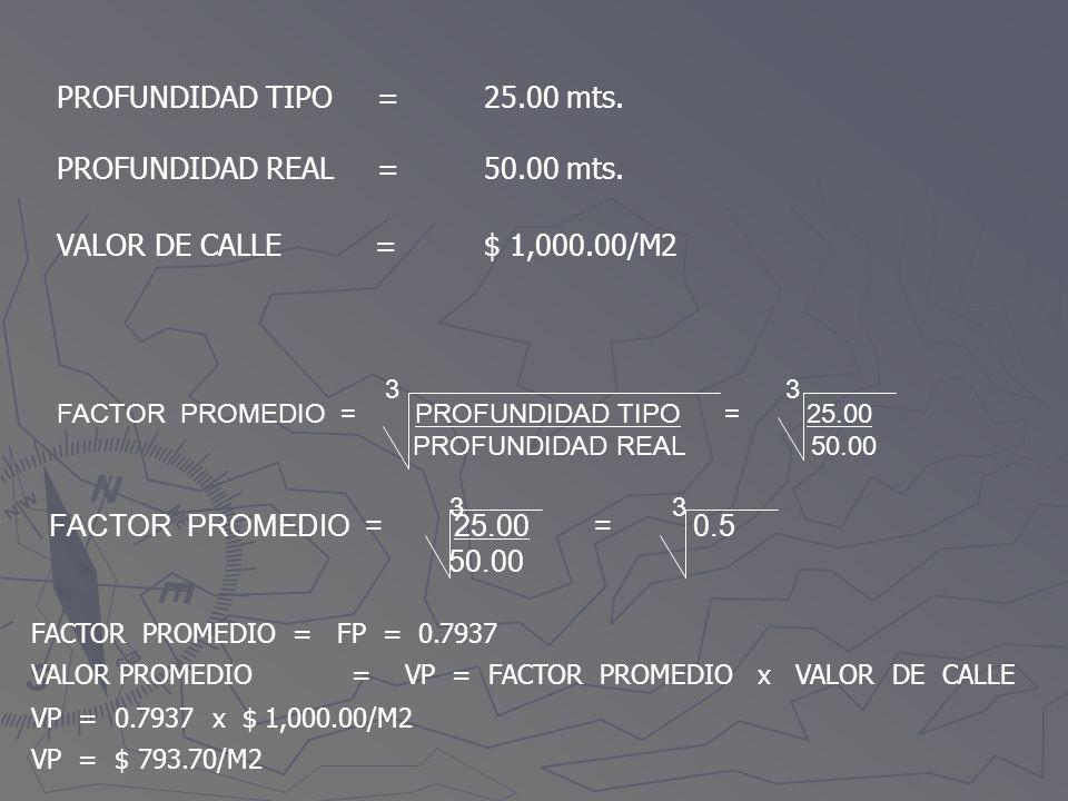 PROFUNDIDAD TIPO = 25.00 mts. PROFUNDIDAD REAL= 50.00 mts. VALOR DE CALLE =$ 1,000.00/M2 3 3 FACTOR PROMEDIO = PROFUNDIDAD TIPO = 25.00 PROFUNDIDAD RE