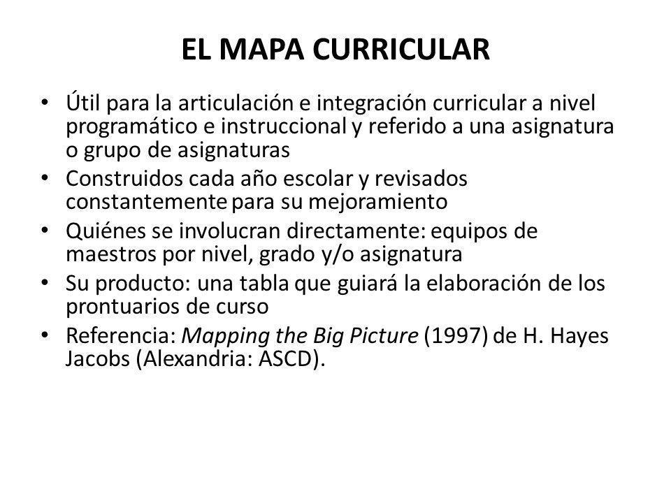 Útil para la articulación e integración curricular a nivel programático e instruccional y referido a una asignatura o grupo de asignaturas Construidos