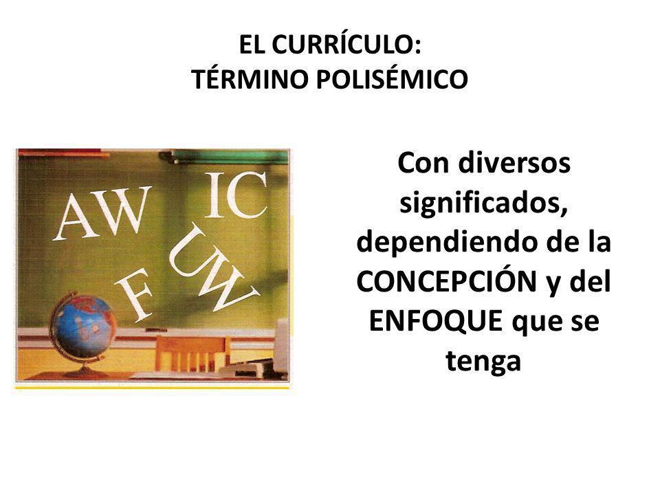 COMPONENTES DEL CURRÍCULO ¿Qué y para qué enseñar.