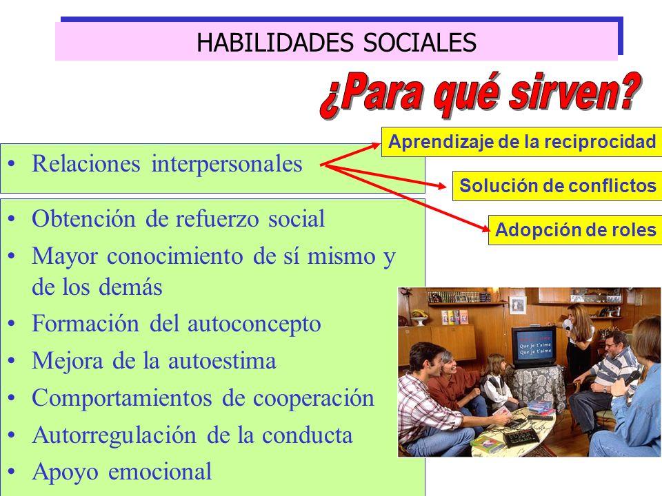 HABILIDADES SOCIALES Relaciones interpersonales Aprendizaje de la reciprocidad Solución de conflictos Adopción de roles Obtención de refuerzo social Mayor conocimiento de sí mismo y de los demás Formación del autoconcepto Mejora de la autoestima Comportamientos de cooperación Autorregulación de la conducta Apoyo emocional
