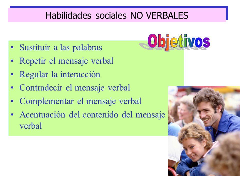 COMPONENTES DE LAS HABILIDADES SOCIALES CONDUCTUALES No verbalesParalingüísticosVerbales COGNITIVOS PSICOFISIOLÓGICOS