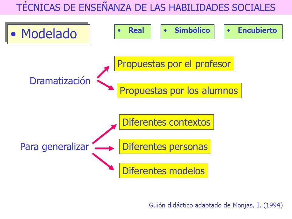 TÉCNICAS DE ENSEÑANZA DE LAS HABILIDADES SOCIALES Instrucciones Definición Justificación Diálogo Situaciones y momentos Componentes importancia consec