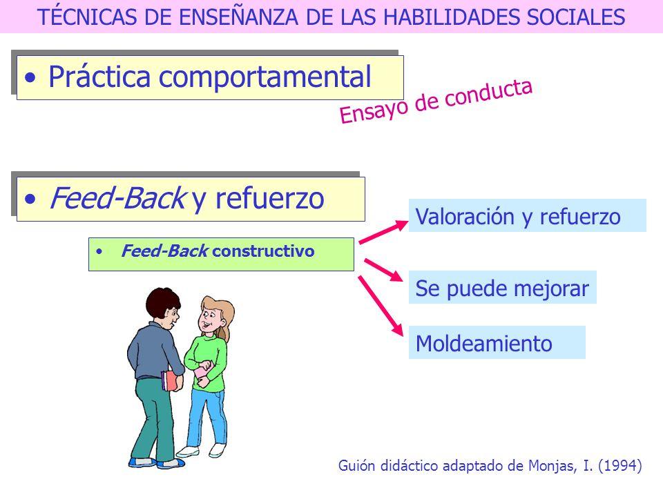 TÉCNICAS DE ENSEÑANZA DE LAS HABILIDADES SOCIALES Modelado RealSimbólicoEncubierto Dramatización Propuestas por el profesor Propuestas por los alumnos