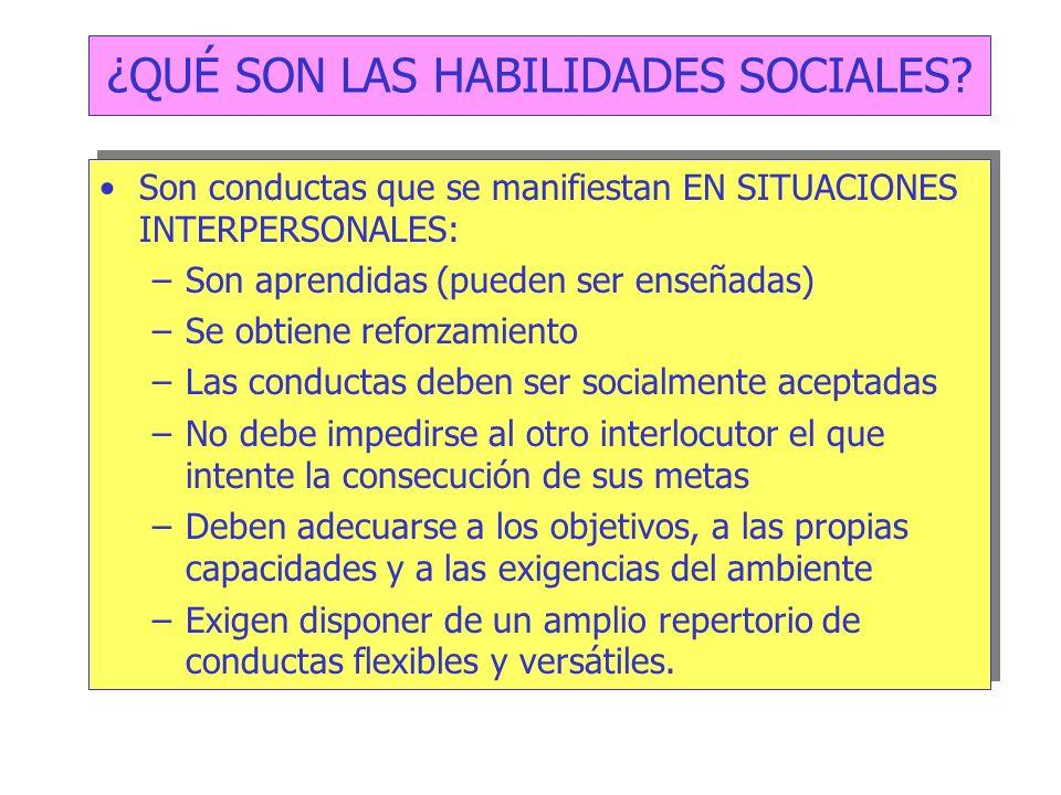 HABILIDADES SOCIALES Relaciones interpersonales Aprendizaje de la reciprocidad Solución de conflictos Adopción de roles Obtención de refuerzo social M