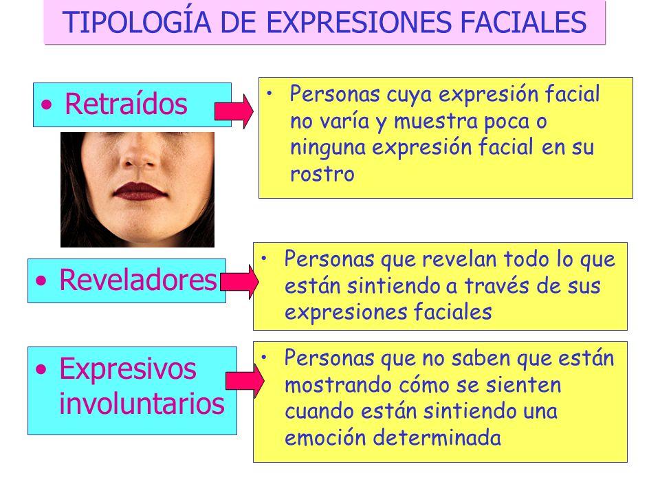 Expresión de las emociones con gestos faciales. Emociones básicas: IRA, ALEGRÍA, TRISTEZA, SORPRESA, ASCO Y MIEDO. Proporciona feedback. La cara refle