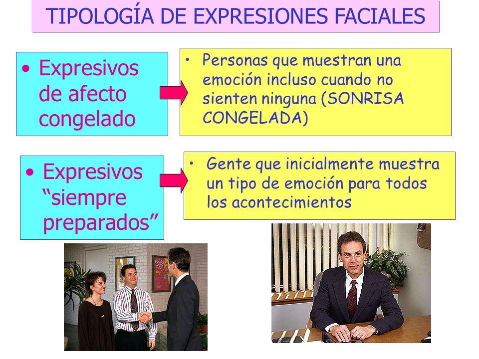 TIPOLOGÍA DE EXPRESIONES FACIALES Expresivos en blanco Gente que está convencida que está mostrando una emoción en la cara, cuando en realidad aparece