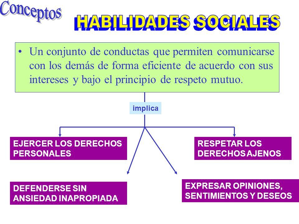 ¿QUÉ SON LAS HABILIDADES SOCIALES? Son conductas que se manifiestan EN SITUACIONES INTERPERSONALES: –Son aprendidas (pueden ser enseñadas) –Se obtiene