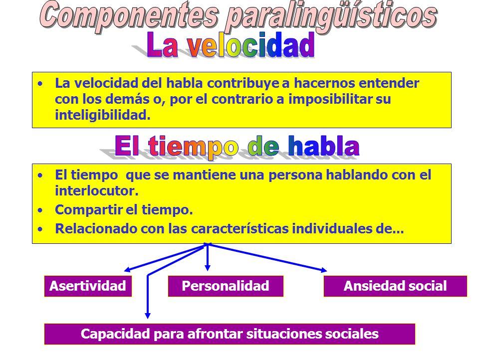 Entonación que permite comunicar actitudes, sentimientos y emociones. Diversifica los significados del mensaje verbal. TONO CARACTERÍSTICASSIGNIFICADO