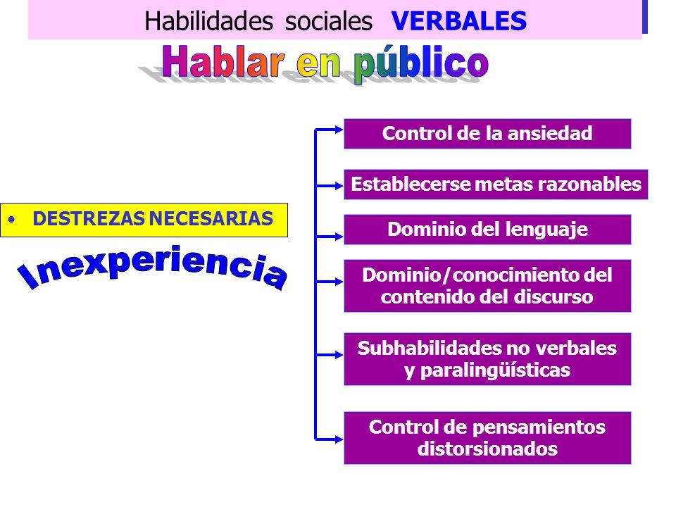 Habilidades sociales VERBALES 1. INSTRUCCIONES 2. COMENTARIOS 3. CHARLA INFORMAL 4. EXPRESIONES EJECUTIVAS 5. COSTUMBRES SOCIALES 6. EXPRESIÓN DE ESTA