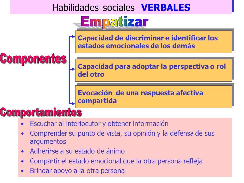 Habilidades sociales VERBALES Capacidad para comprender los sentimientos y emociones de los demás. Expresar comprensión. Mostrar aceptación. Brindar a
