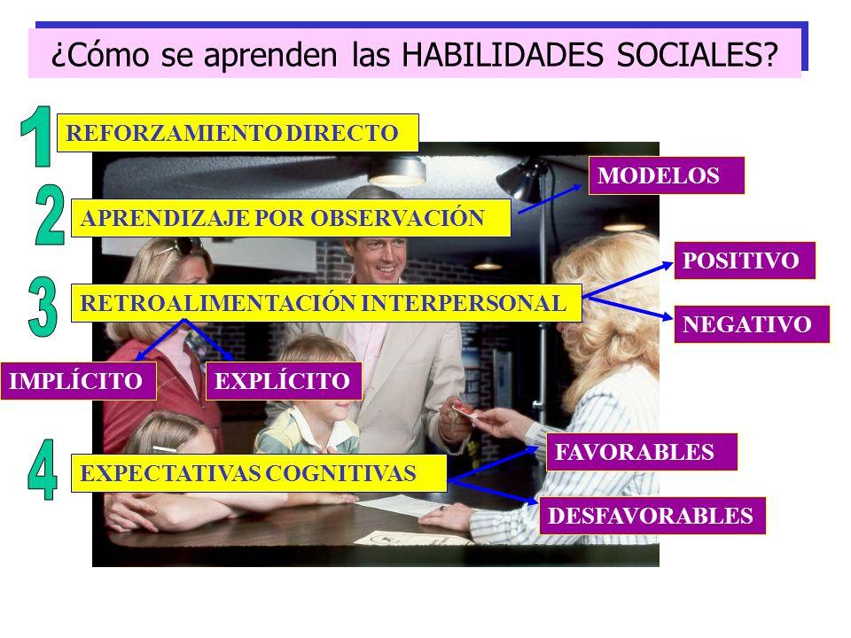 ¿Cómo se aprenden las HABILIDADES SOCIALES.