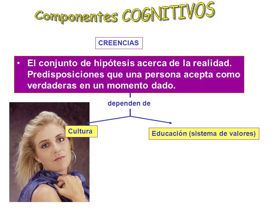 EXPECTATIVAS Son procesos cognitivos por los que las personas anticipamos los acontecimientos que pueden suceder. ATRIBUCIONES Es un proceso cognitivo