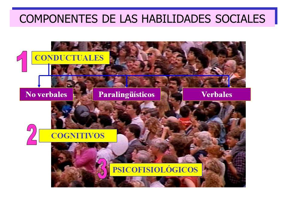 Constituyen el correlato de pensamiento de la habilidades sociales conductuales.