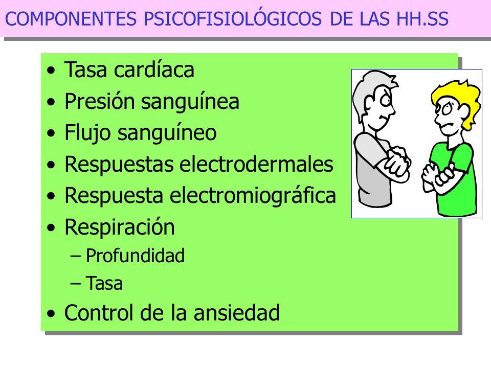 Gastrointestinales –Vómitos –Estreñimiento –Diarreas Genito-urinarios –Polaquiuria Vegetativos –Sequedad de boca –Rubor –Palidez Gastrointestinales –V