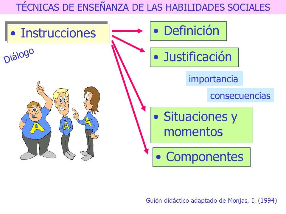 LAS INSTRUCCIONES EL ENSAYO DE CONDUCTA (Role-play) EL REFORZAMIENTO LA RETROALIMENTACIÓN (Feed-back) EL MODELADO LA GUÍA FÍSICA TAREAS PARA CASA LAS