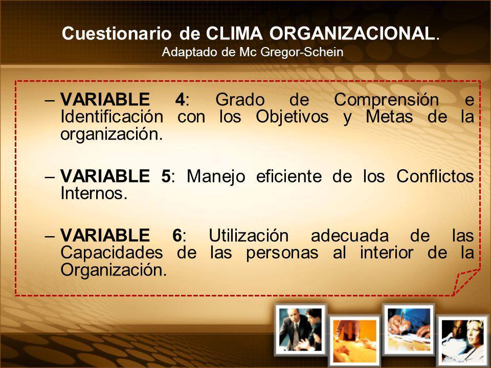 –VARIABLE 4: Grado de Comprensión e Identificación con los Objetivos y Metas de la organización. –VARIABLE 5: Manejo eficiente de los Conflictos Inter
