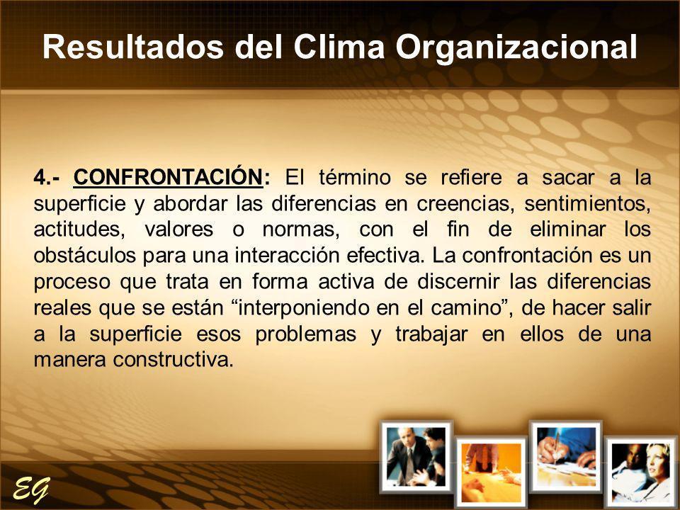 Resultados del Clima Organizacional EG 4.- CONFRONTACIÓN: El término se refiere a sacar a la superficie y abordar las diferencias en creencias, sentim