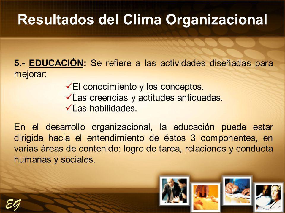 Resultados del Clima Organizacional EG 5.- EDUCACIÓN: Se refiere a las actividades diseñadas para mejorar: El conocimiento y los conceptos. Las creenc