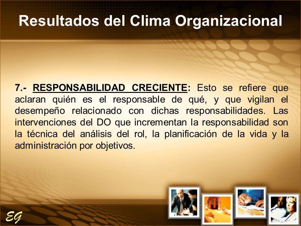 Resultados del Clima Organizacional EG 7.- RESPONSABILIDAD CRECIENTE: Esto se refiere que aclaran quién es el responsable de qué, y que vigilan el des