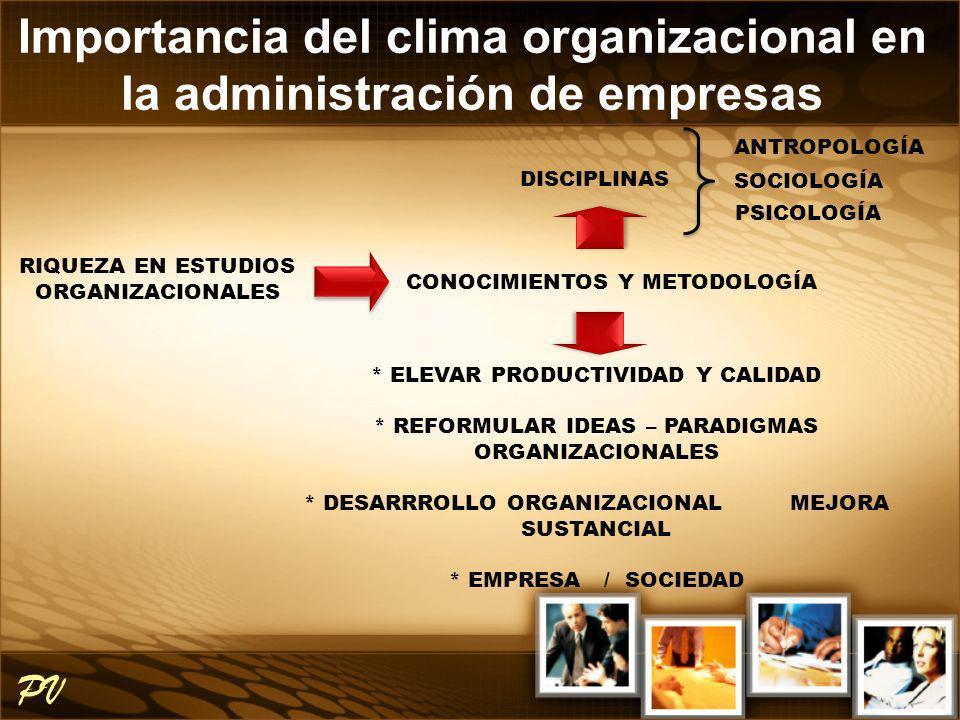 RIQUEZA EN ESTUDIOS ORGANIZACIONALES SOCIOLOGÍA DISCIPLINAS ANTROPOLOGÍA PSICOLOGÍA CONOCIMIENTOS Y METODOLOGÍA * ELEVAR PRODUCTIVIDAD Y CALIDAD * REF