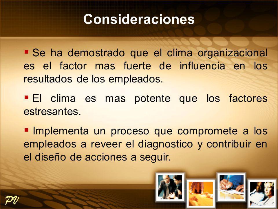 Se ha demostrado que el clima organizacional es el factor mas fuerte de influencia en los resultados de los empleados. El clima es mas potente que los