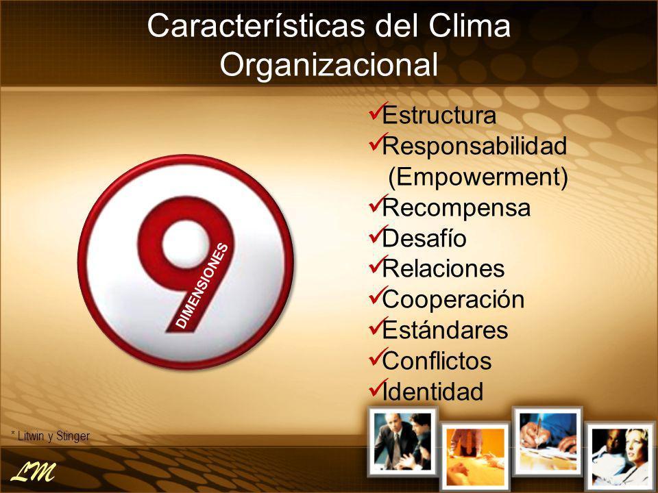 Características del Clima Organizacional * Litwin y Stinger DIMENSIONES Estructura Responsabilidad (Empowerment) Recompensa Desafío Relaciones Coopera