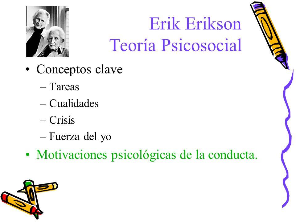 Conceptos clave –Tareas –Cualidades –Crisis –Fuerza del yo Motivaciones psicológicas de la conducta. Erik Erikson Teoría Psicosocial