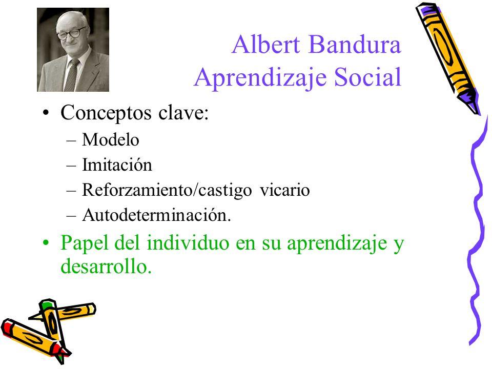 Conceptos clave: –Modelo –Imitación –Reforzamiento/castigo vicario –Autodeterminación. Papel del individuo en su aprendizaje y desarrollo. Albert Band