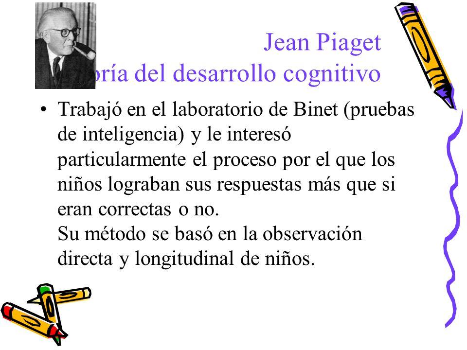 Jean Piaget Teoría del desarrollo cognitivo Trabajó en el laboratorio de Binet (pruebas de inteligencia) y le interesó particularmente el proceso por