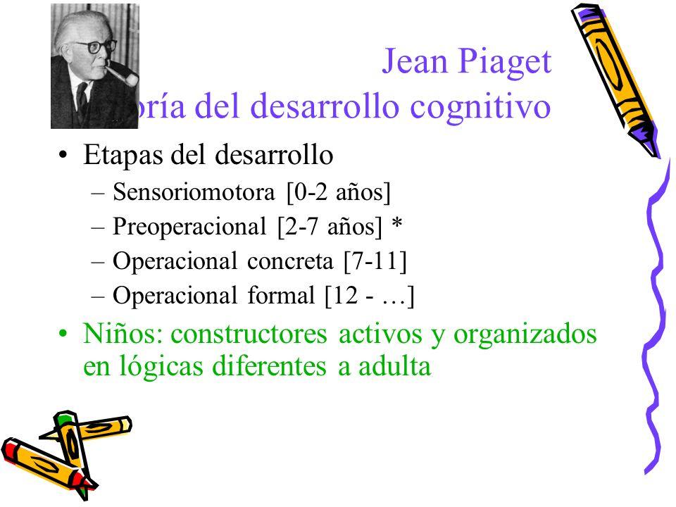 Etapas del desarrollo –Sensoriomotora [0-2 años] –Preoperacional [2-7 años] * –Operacional concreta [7-11] –Operacional formal [12 - …] Niños: constru