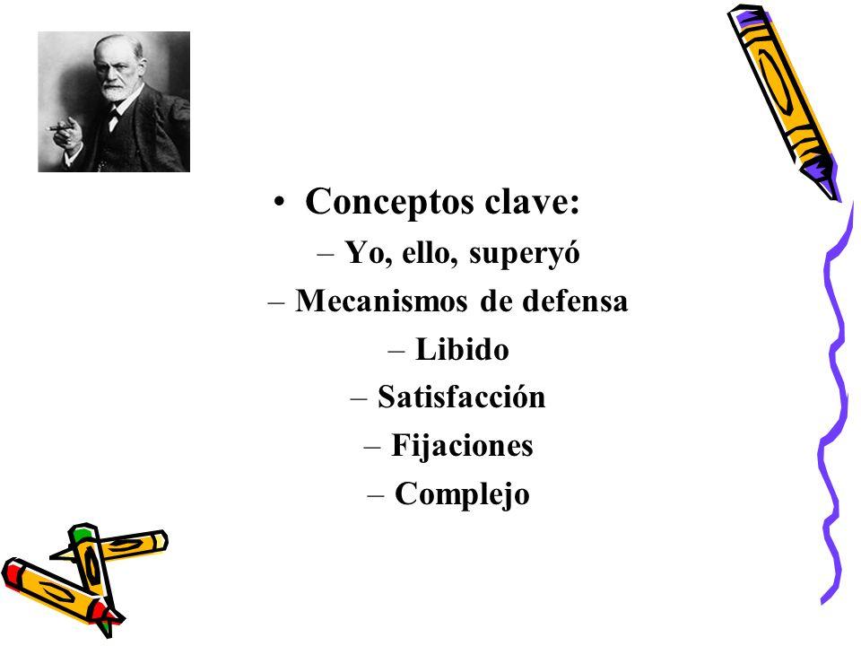 Conceptos clave: –Yo, ello, superyó –Mecanismos de defensa –Libido –Satisfacción –Fijaciones –Complejo