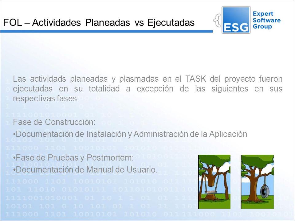 FOL – Actividades Planeadas vs Ejecutadas Las actividads planeadas y plasmadas en el TASK del proyecto fueron ejecutadas en su totalidad a excepción d