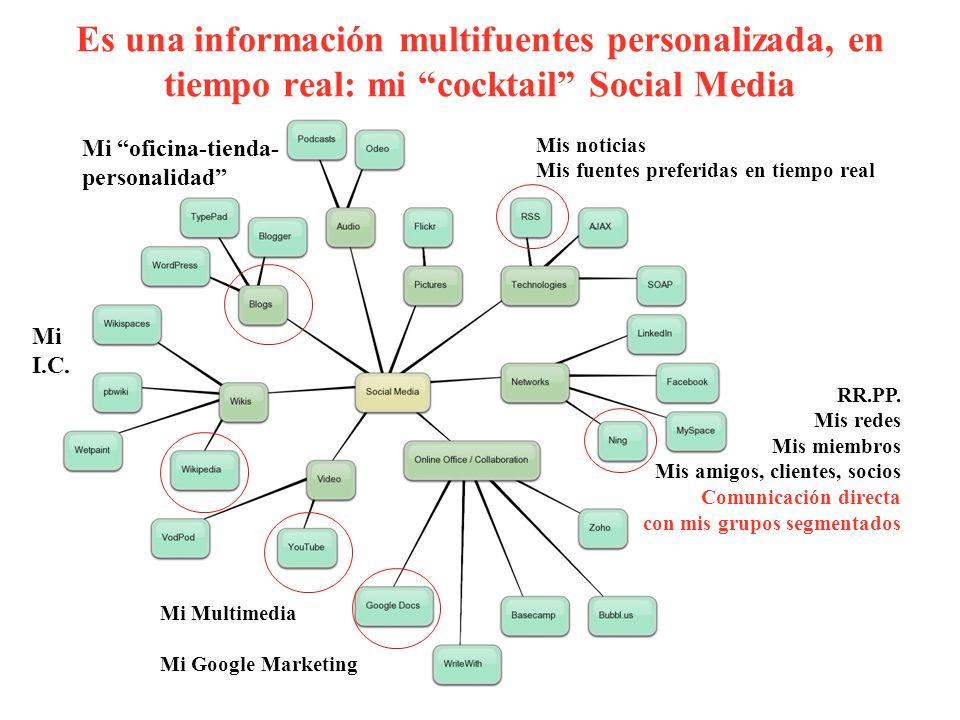 Es una información multifuentes personalizada, en tiempo real: mi cocktail Social Media RR.PP.