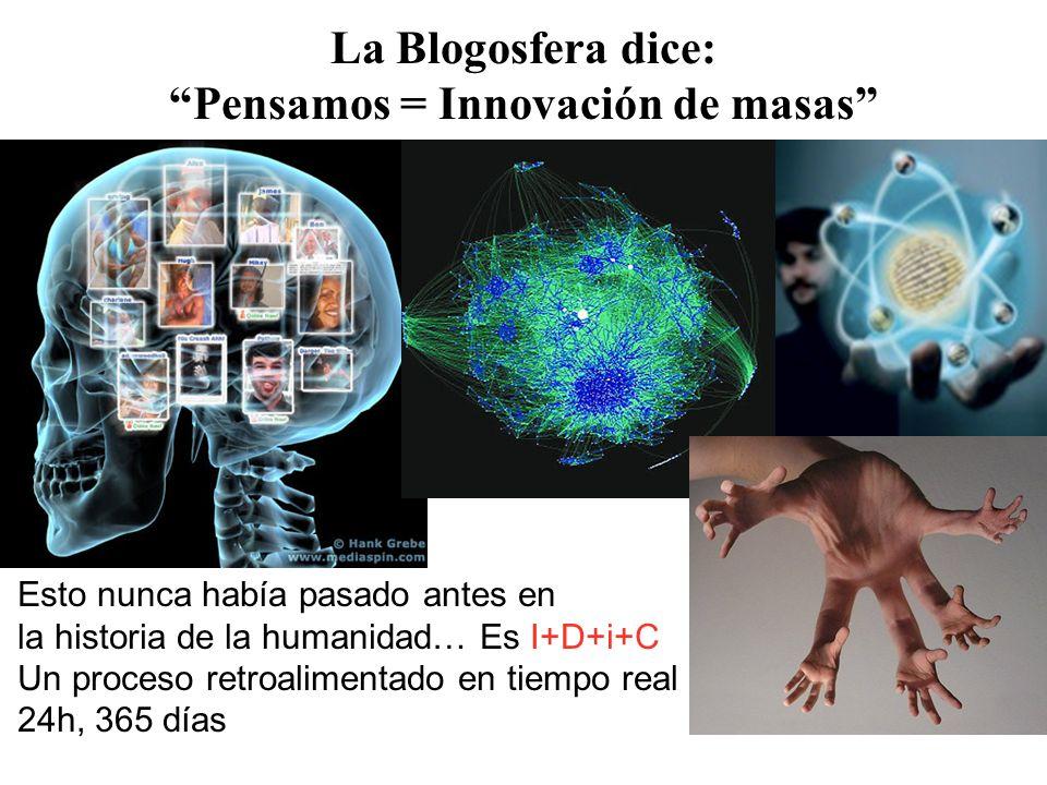 La Blogosfera dice: Pensamos = Innovación de masas Esto nunca había pasado antes en la historia de la humanidad… Es I+D+i+C Un proceso retroalimentado en tiempo real 24h, 365 días