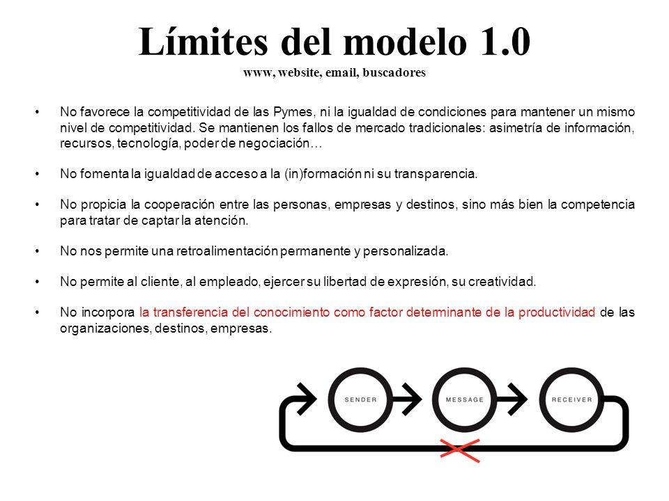 Límites del modelo 1.0 www, website, email, buscadores No favorece la competitividad de las Pymes, ni la igualdad de condiciones para mantener un mismo nivel de competitividad.