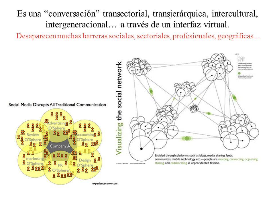 Es una conversación transectorial, transjerárquica, intercultural, intergeneracional… a través de un interfaz virtual.
