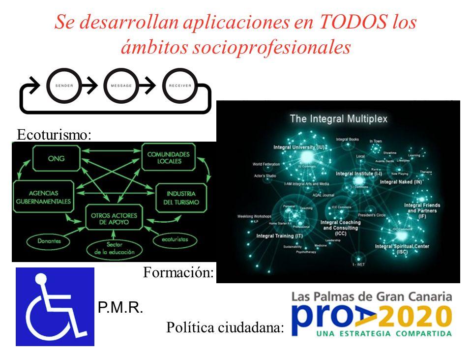 Se desarrollan aplicaciones en TODOS los ámbitos socioprofesionales Ecoturismo: Formación: Política ciudadana: P.M.R.