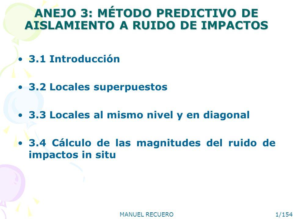 MANUEL RECUERO1/154 ANEJO 3: MÉTODO PREDICTIVO DE AISLAMIENTO A RUIDO DE IMPACTOS 3.1 Introducción 3.2 Locales superpuestos 3.3 Locales al mismo nivel