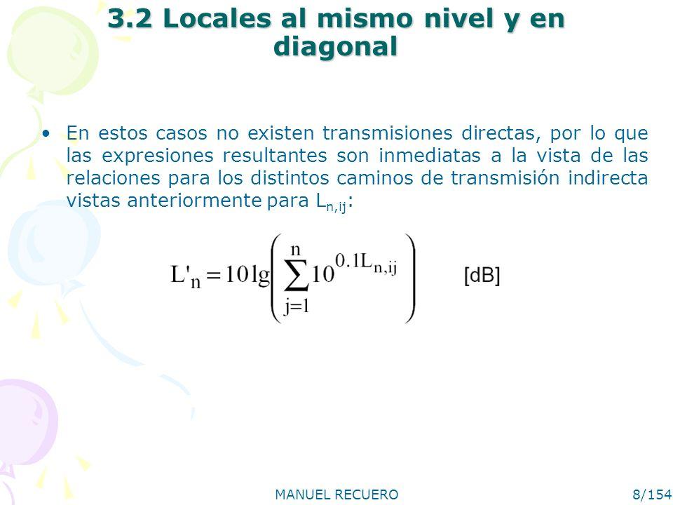 MANUEL RECUERO8/154 3.2 Locales al mismo nivel y en diagonal En estos casos no existen transmisiones directas, por lo que las expresiones resultantes