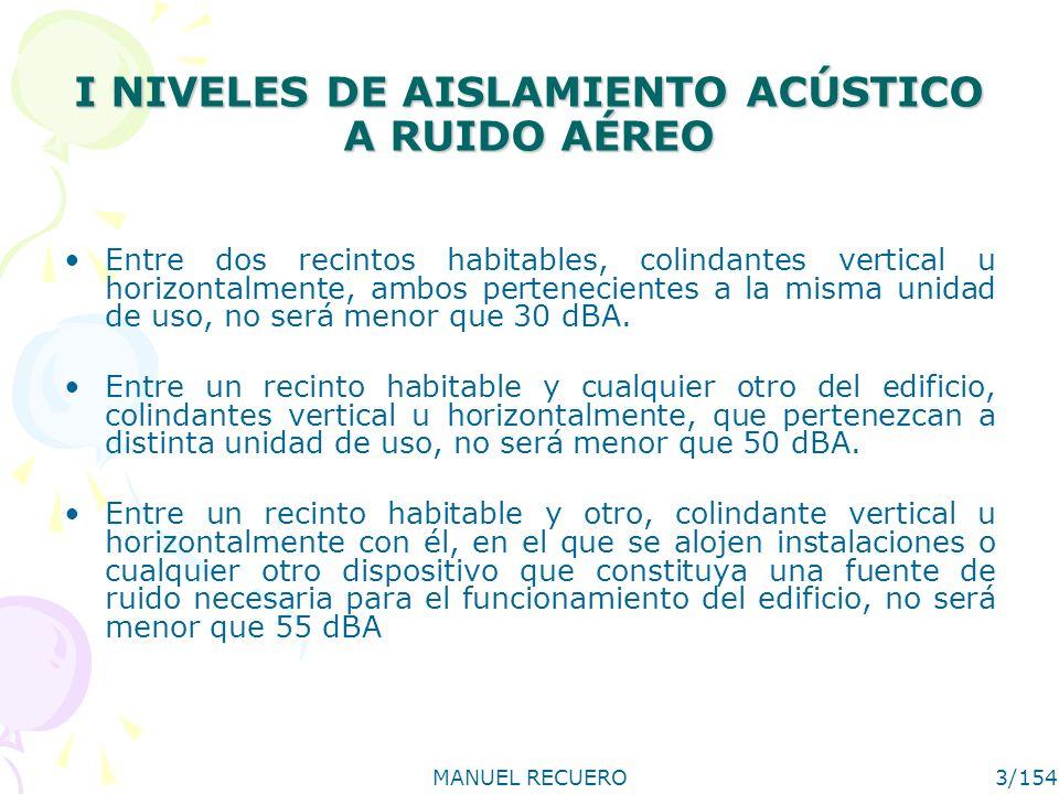 MANUEL RECUERO14/154 III SOLUCIONES ACEPTADAS III.2 Fachadas