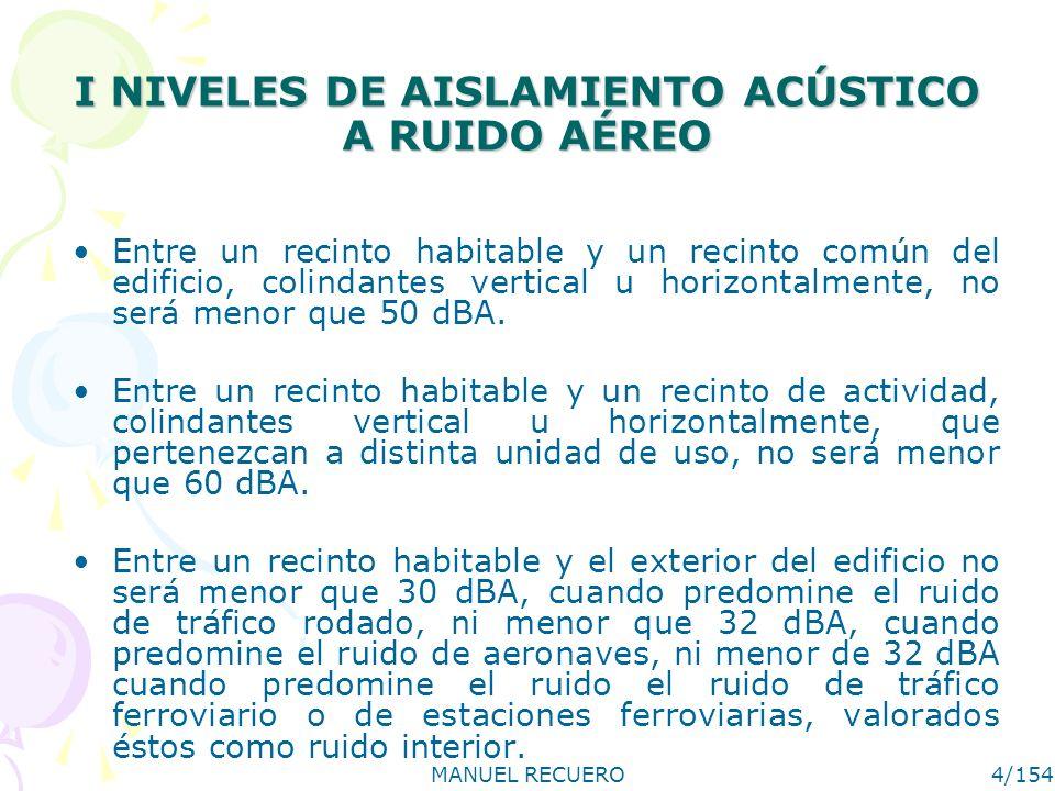 MANUEL RECUERO15/154 III.2.1 Observaciones y limitaciones generales de uso Las soluciones aceptadas se refieren a las partes ciegas de las fachadas.