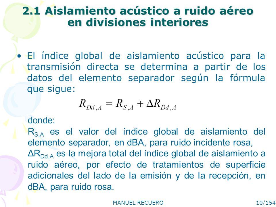 MANUEL RECUERO10/154 2.1 Aislamiento acústico a ruido aéreo en divisiones interiores El índice global de aislamiento acústico para la transmisión dire