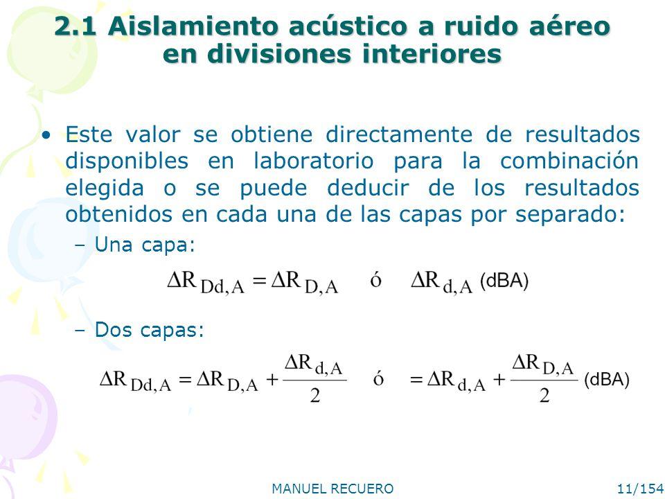 MANUEL RECUERO11/154 2.1 Aislamiento acústico a ruido aéreo en divisiones interiores Este valor se obtiene directamente de resultados disponibles en l