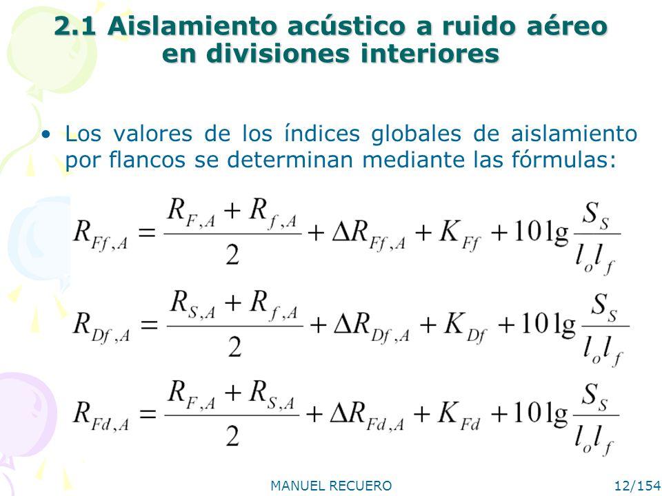 MANUEL RECUERO12/154 2.1 Aislamiento acústico a ruido aéreo en divisiones interiores Los valores de los índices globales de aislamiento por flancos se