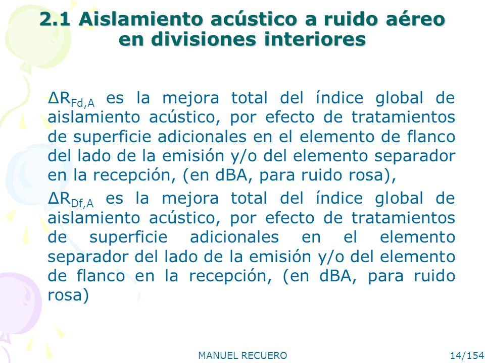 MANUEL RECUERO14/154 2.1 Aislamiento acústico a ruido aéreo en divisiones interiores ΔR Fd,A es la mejora total del índice global de aislamiento acúst