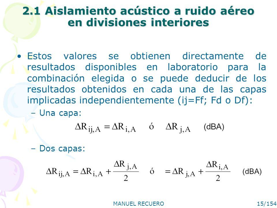 MANUEL RECUERO15/154 2.1 Aislamiento acústico a ruido aéreo en divisiones interiores Estos valores se obtienen directamente de resultados disponibles