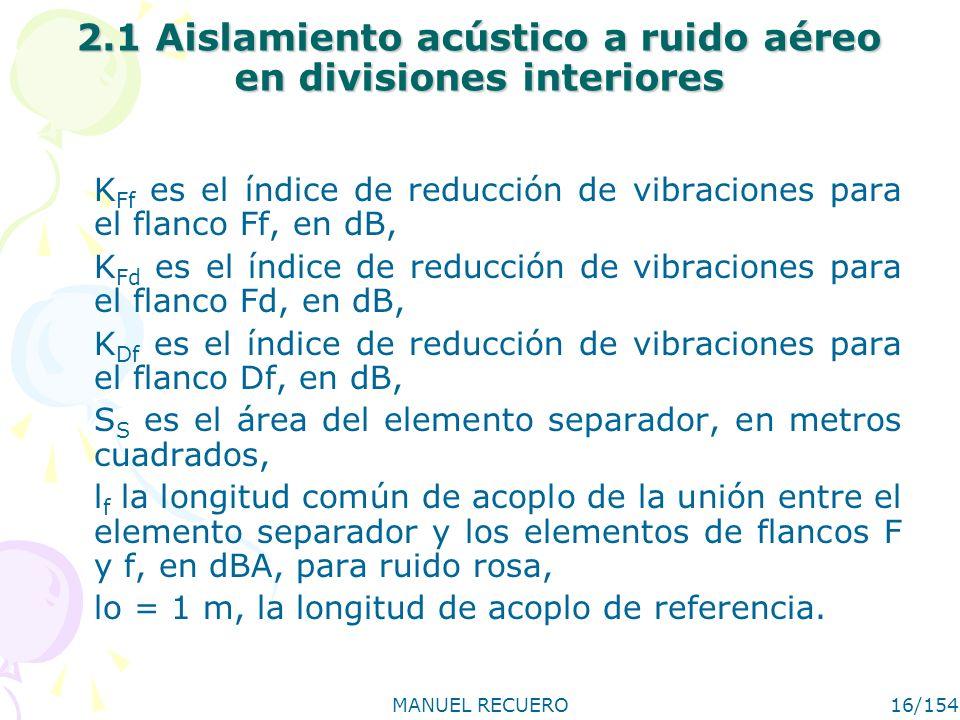MANUEL RECUERO16/154 2.1 Aislamiento acústico a ruido aéreo en divisiones interiores K Ff es el índice de reducción de vibraciones para el flanco Ff,
