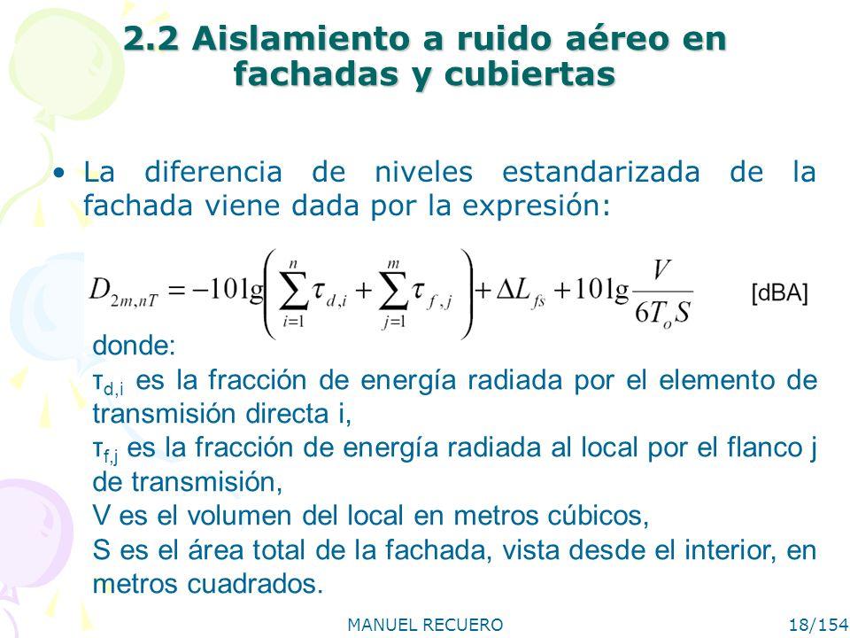 MANUEL RECUERO18/154 2.2 Aislamiento a ruido aéreo en fachadas y cubiertas La diferencia de niveles estandarizada de la fachada viene dada por la expr