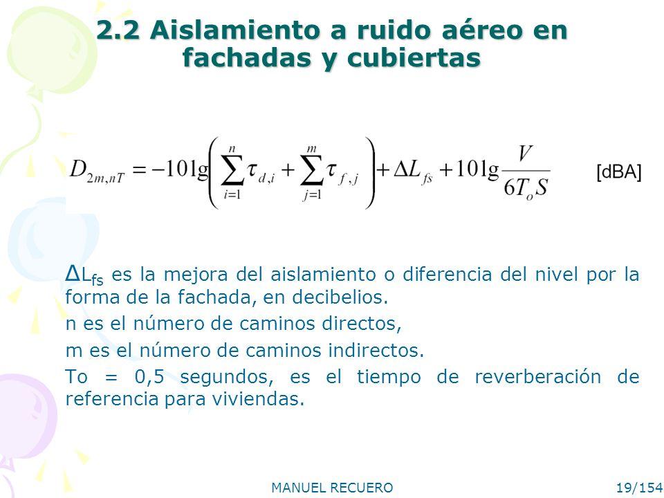 MANUEL RECUERO19/154 2.2 Aislamiento a ruido aéreo en fachadas y cubiertas Δ L fs es la mejora del aislamiento o diferencia del nivel por la forma de